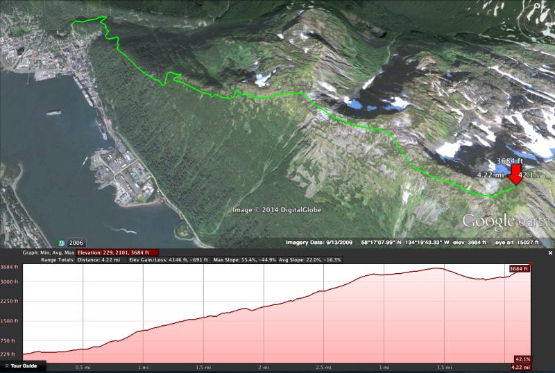 Mt Roberts Juneau S Most Popular Summit